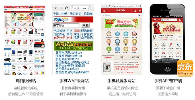 WAP、触屏版网站及APP的区别